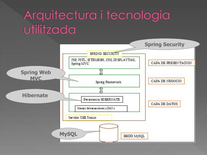Arquitectura i tecnologia utilitzada