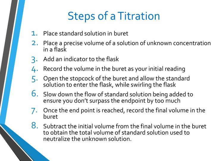 Steps of a Titration
