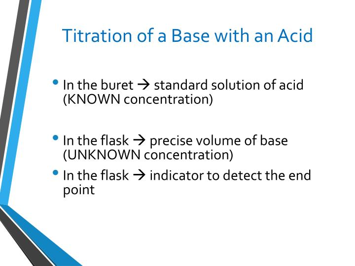 Titration of a Base with an Acid