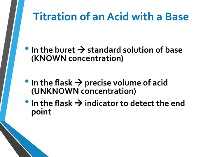 Titration of an Acid with a Base