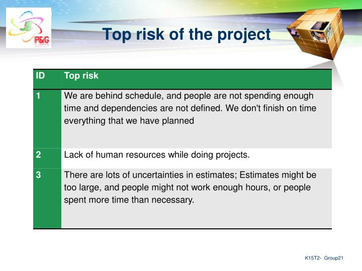 Top risk of the project