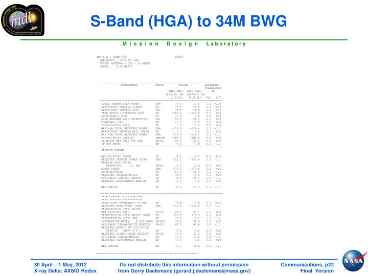 S-Band (HGA) to 34M BWG