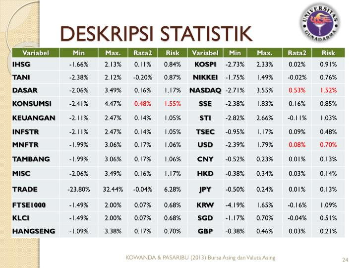 DESKRIPSI STATISTIK