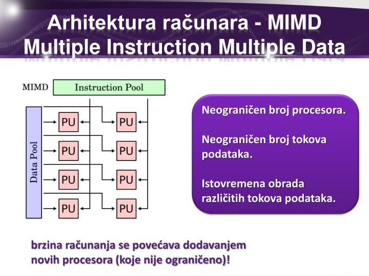 Arhitektura računara - MIMD Multiple