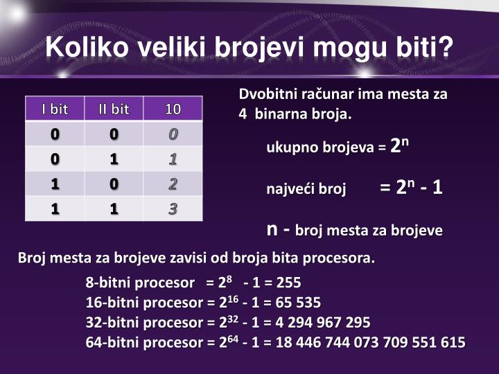 Koliko veliki brojevi mogu biti?