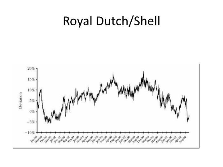 Royal Dutch/Shell