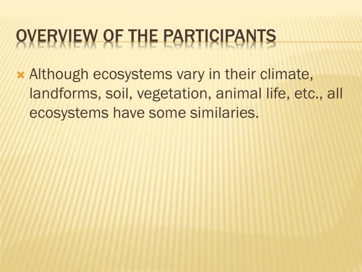 Although ecosystems vary in their climate, landforms, soil, vegetation, animal life, etc., all ecosystems have some