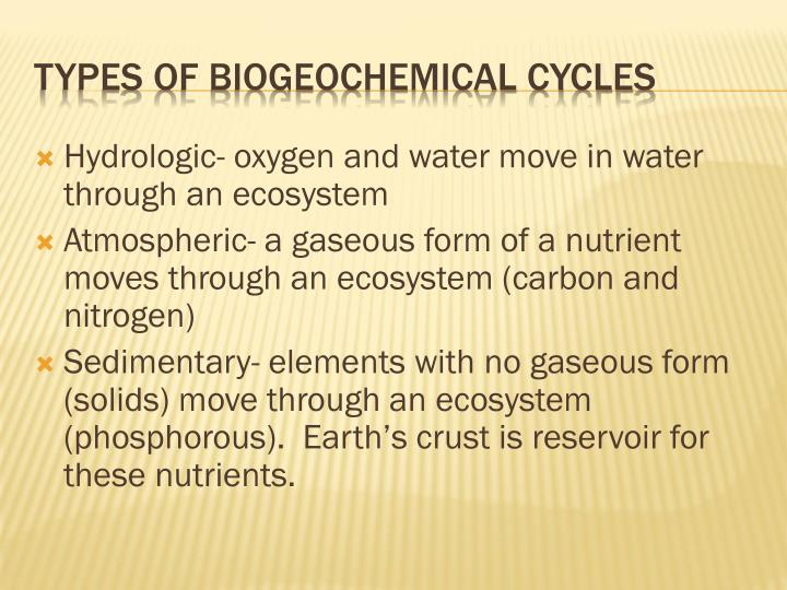 Hydrologic- oxygen and water move in water through an ecosystem