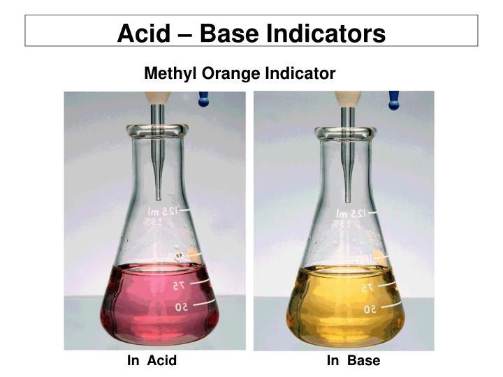 Acid – Base Indicators