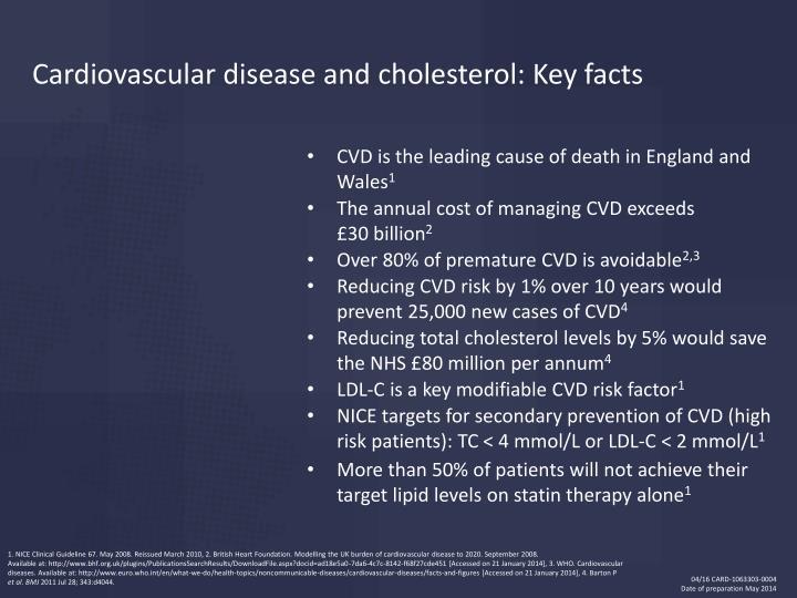 Cardiovascular disease and