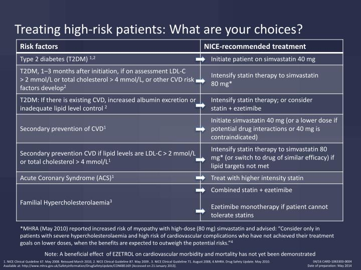 Treating high-risk patients: What are your choices?