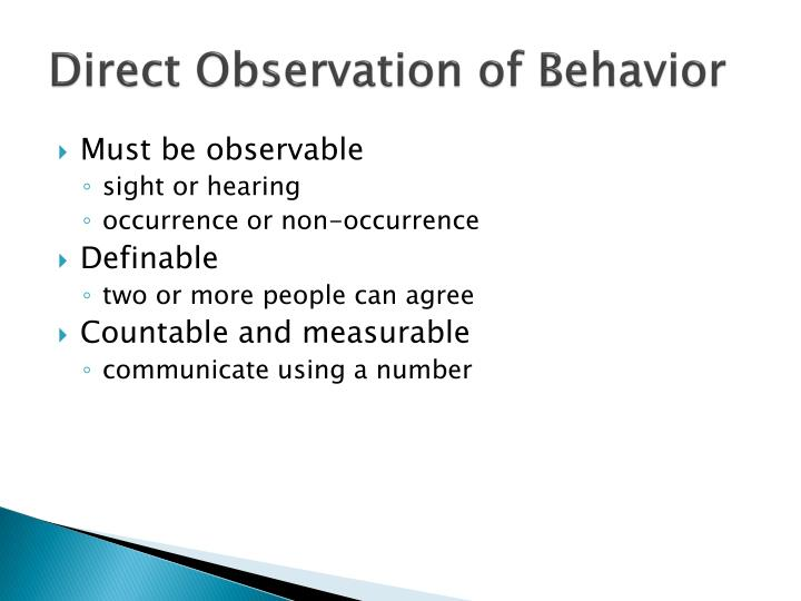 Direct Observation of Behavior