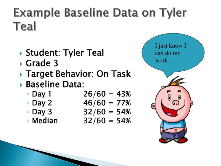 Example Baseline Data on Tyler Teal
