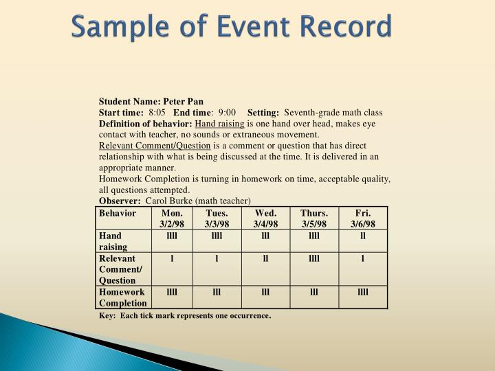 Sample of Event Record