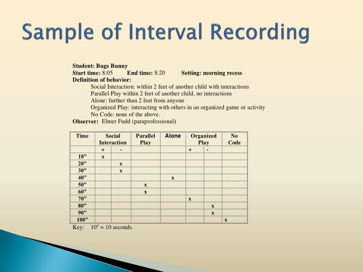 Sample of Interval Recording