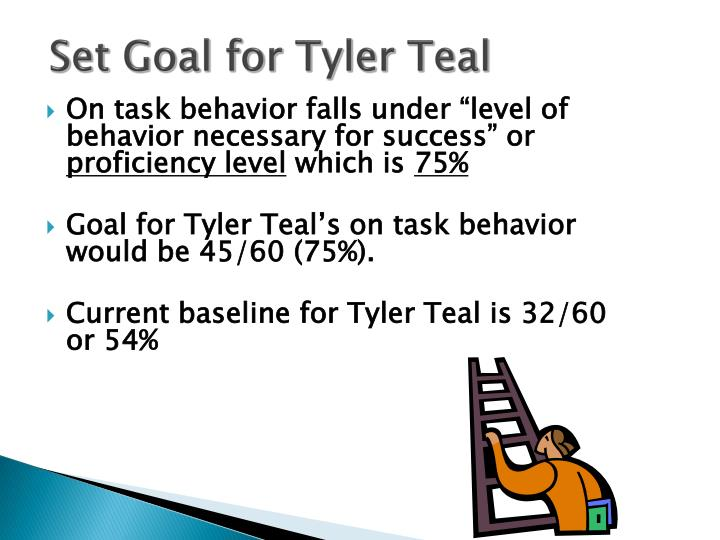 Set Goal for Tyler Teal