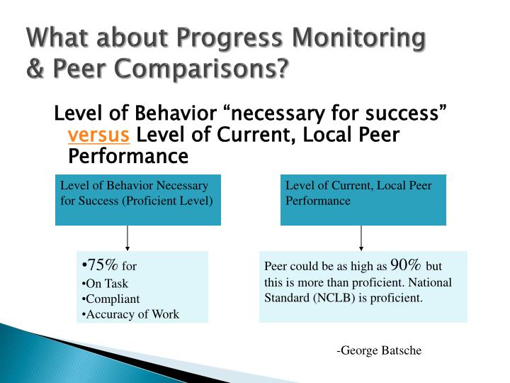 What about Progress Monitoring & Peer Comparisons?