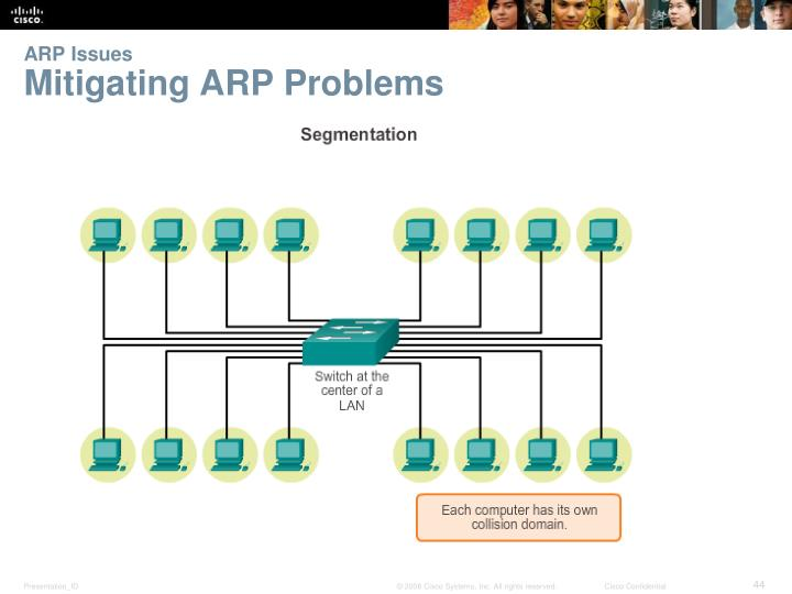 ARP Issues