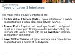 layer 3 switching types of layer 3 interfaces