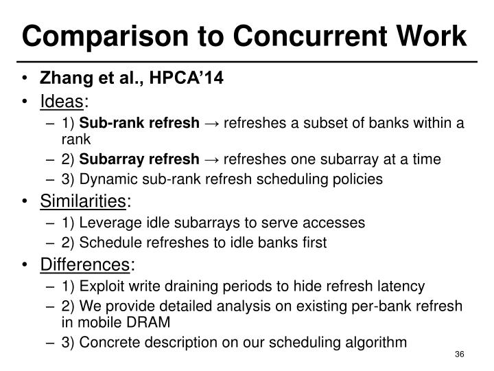 Comparison to Concurrent Work