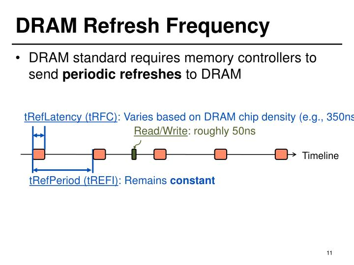 DRAM Refresh Frequency