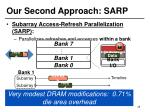 our second approach sarp2