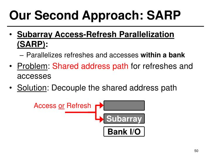 Our Second Approach: SARP