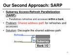 our second approach sarp4