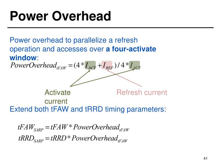 Power Overhead