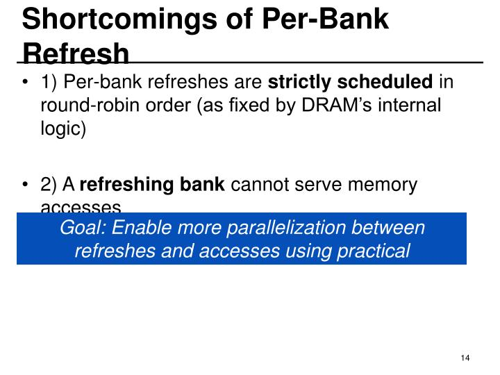 Shortcomings of Per-Bank Refresh