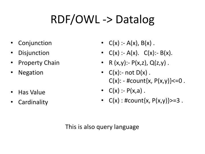 RDF/OWL -> Datalog