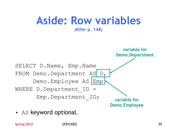 Aside: Row variables