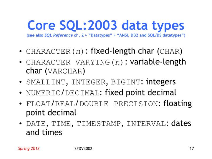 Core SQL:2003 data types