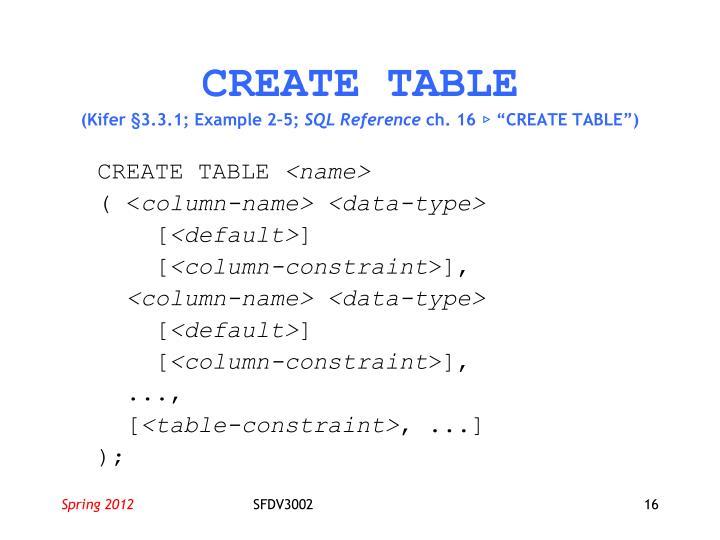 CREATE TABLE