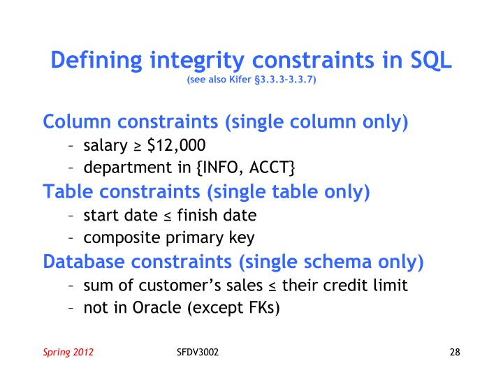 Defining integrity constraints in SQL