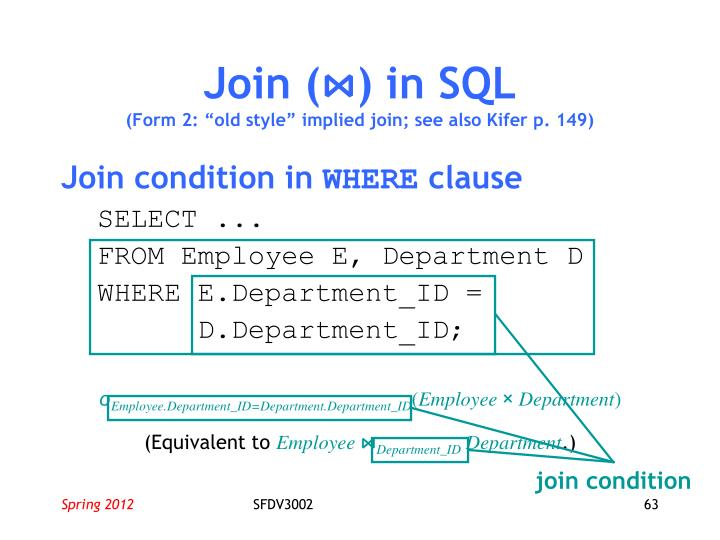 Join (⋈) in SQL