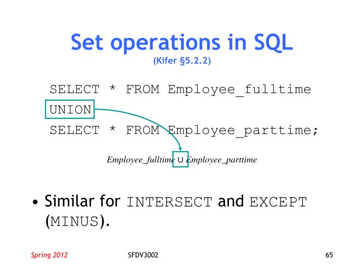 Set operations in SQL