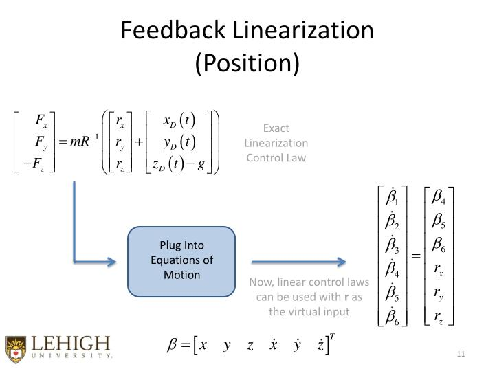 Feedback Linearization