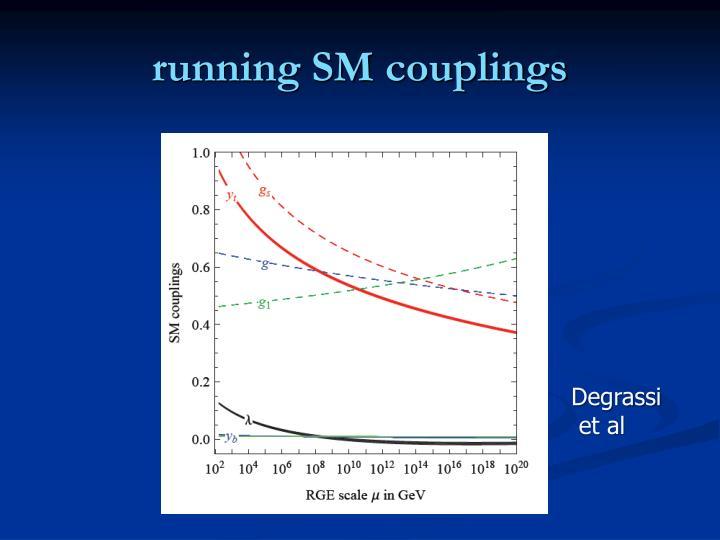 running SM couplings