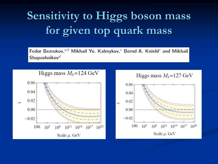 Sensitivity to Higgs boson mass