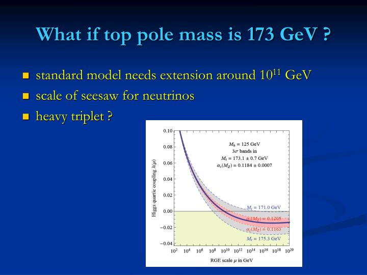 What if top pole mass is 173