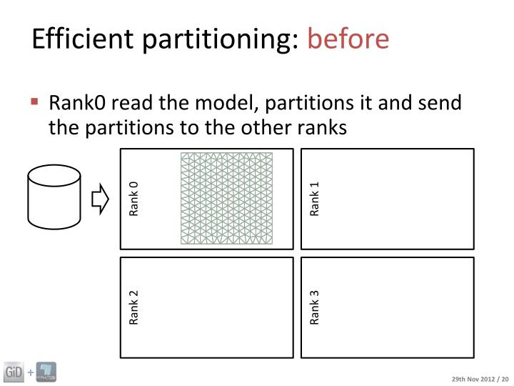 Efficient partitioning: