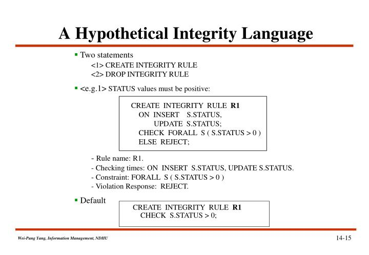 CREATE  INTEGRITY  RULE