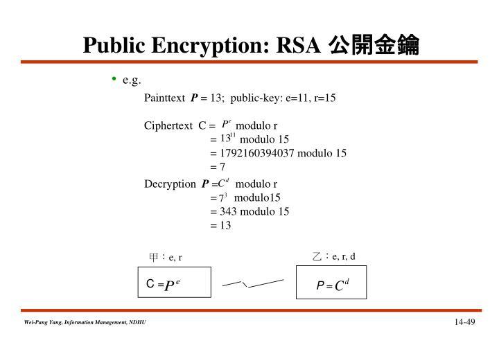 Public Encryption: RSA