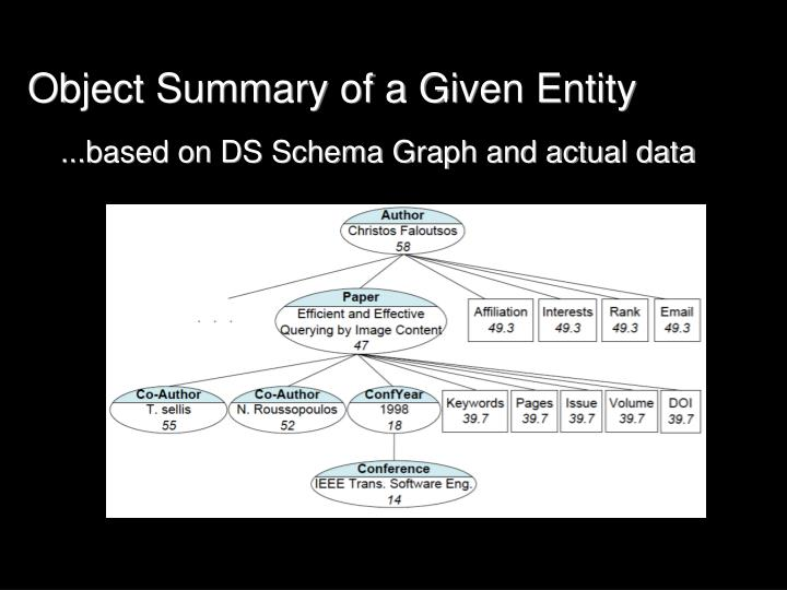 Object Summary of a Given Entity