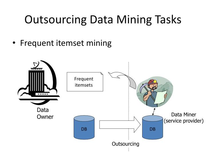 Outsourcing Data Mining Tasks