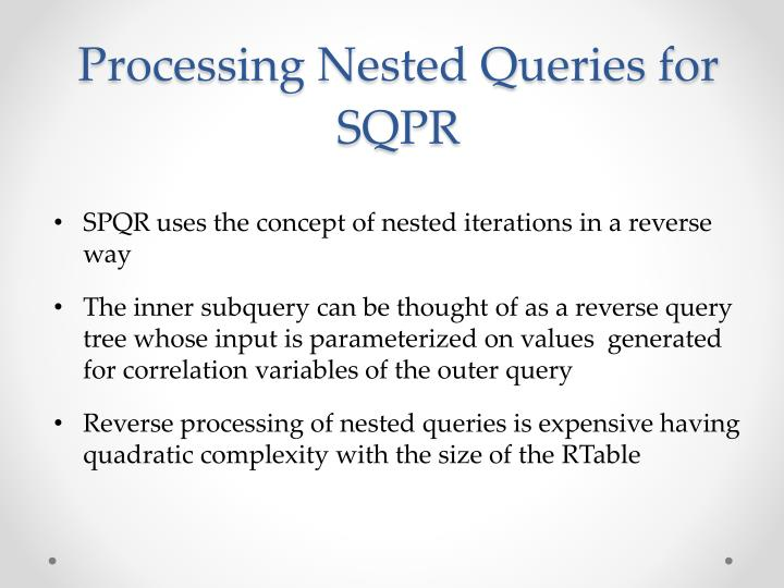 Processing Nested Queries for SQPR