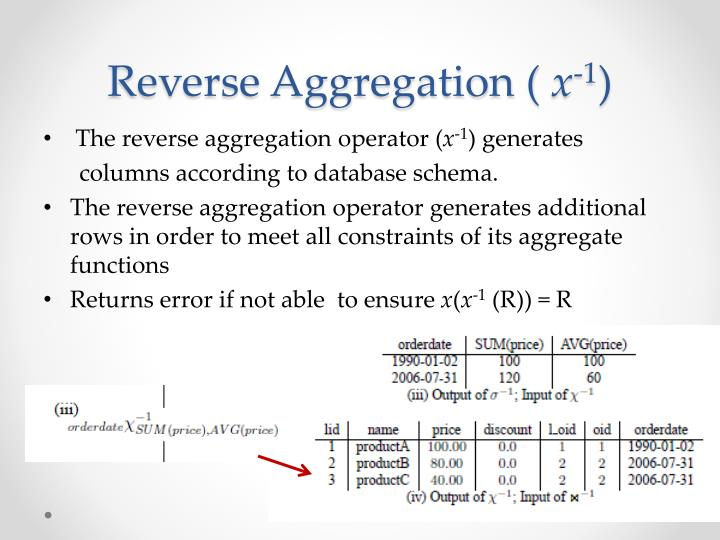 Reverse Aggregation (