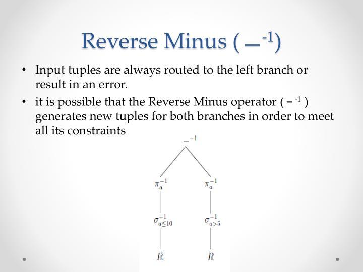 Reverse Minus (