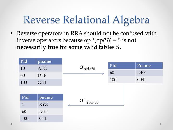 Reverse Relational Algebra